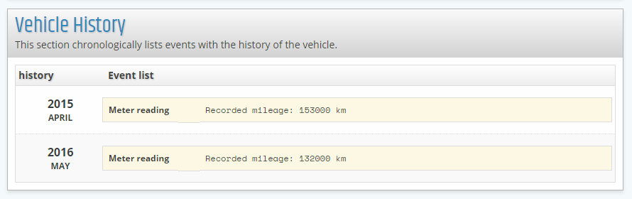 report VIN-Info Vehicle's mileages<